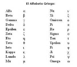 imagenes de simbolos griegos te ense 241 o el alfabeto griego taringa