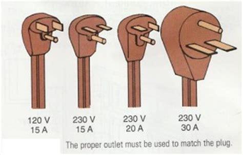 window air conditioner plug types electrical types by plug 120 volt 230 volt hvac
