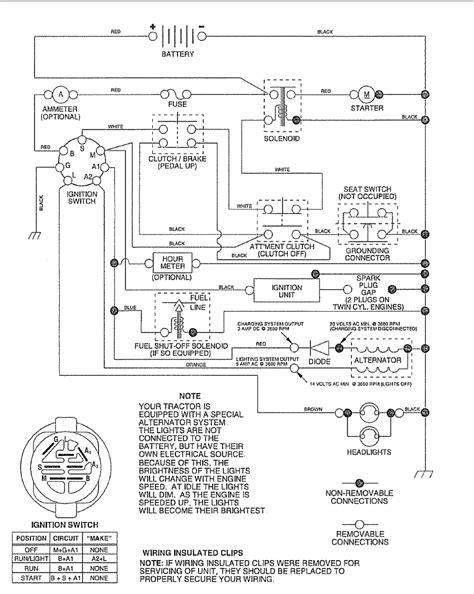 bmw wiring diagrams ignition dolgular bmw auto