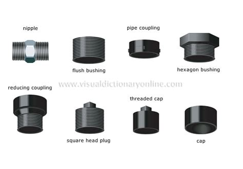 Plumbing Coupler by House Plumbing Fittings Exles Of Fittings 2