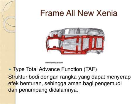Kas Rem All New Xenia spesifikasi mobil all new xenia tipe r m 1