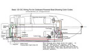 boat wiring diagram http newboatbuilders pages electricity13 html boats