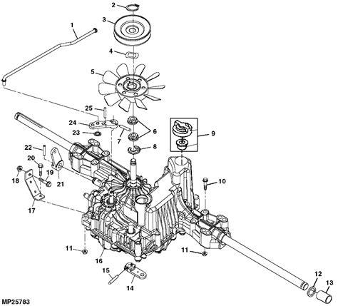 hydrostatic transmission diagram deere hydrostatic transmission problems