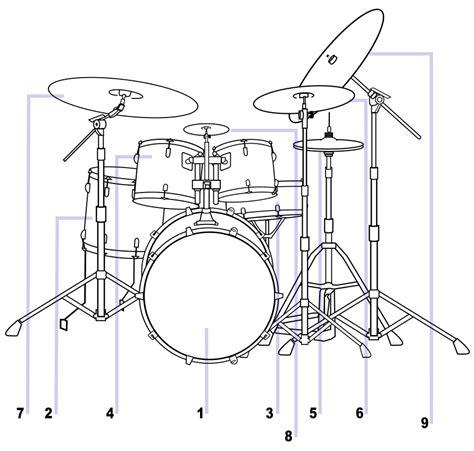 file jazz ride pattern png wikimedia commons file drums schematic svg wikimedia commons