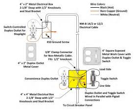 2 way light switch wiring for electrical diagram techunick biz