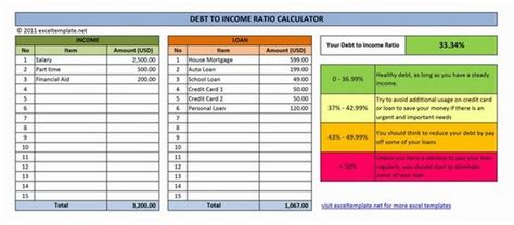 Credit Card Tracking Excel Template Debt Reduction Calculator Debt Reduction Solutions
