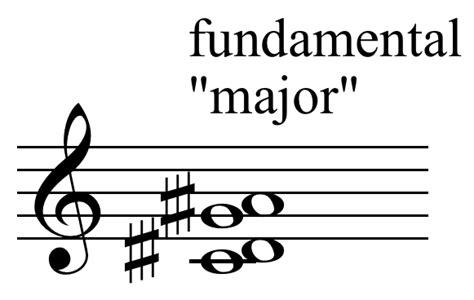 tone on tone file ives quarter tone fundamental chord png wikimedia