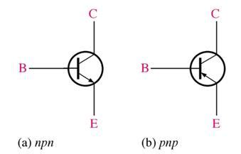 transistor npn pnp differenza npn and pnp transistor structure electronics and communications lecture notes
