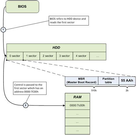 visitor pattern implementation in c memedownloadersuper blog