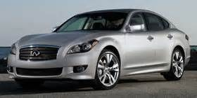 Infiniti M50 2013 Infiniti M Prices Reviews And Pictures U S News
