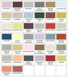 deco colors deco paint colors yearbook board
