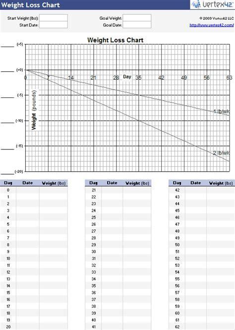 blood glucose monitoring log printables diabetes