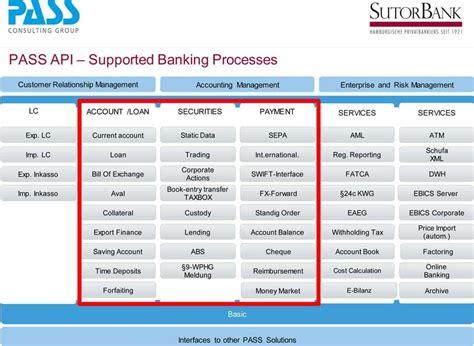 sutor bank banking api sutor bank 246 ffnet fintechs die unein