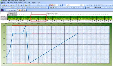 Spreadsheet Errors by Index Of Cdi 2012 Excel
