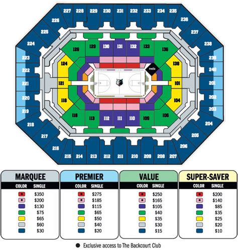 chicago wolves seating chart timberwolves seating chart 2010 11 the official site of