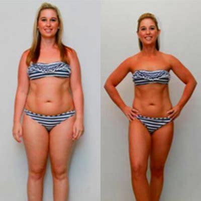 How Does Nutrimost Weight Loss Work   The Diet Solution Program for You