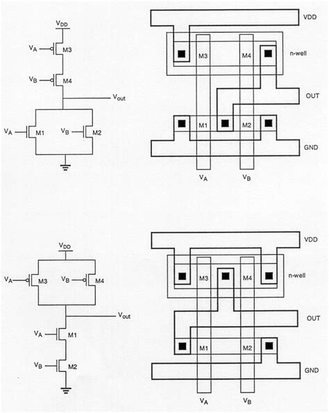 vlsi cmos layout new stick diagram for cmos nand gate stick