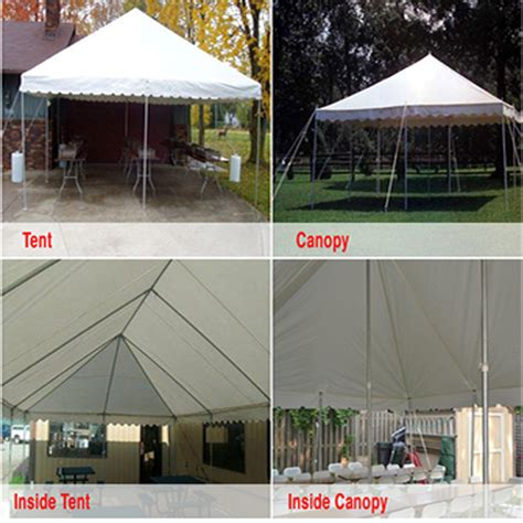 difference between canopy and awning pole tent vs frame galleryimage co