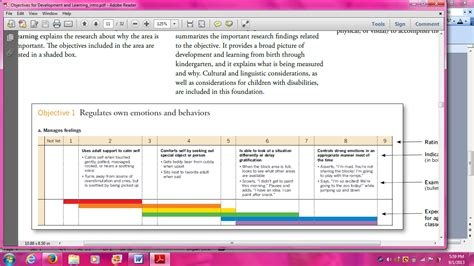 teaching strategies gold lesson plan template peg with pen september 2013