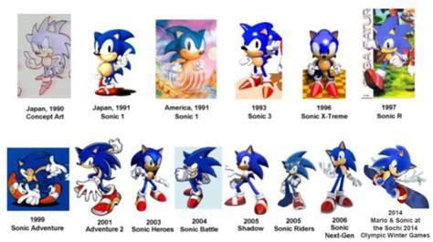 Mouse Tarik M Tech By Sonic l 233 volution des personnages dans les jeux vid 233 o f 233 noweb