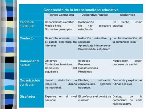 Modelo Curricular Tecnologico Enfoques Pedag 243 Gicos Y Curriculares 1