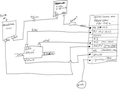 robert shaw thermostat wiring diagram luxaire thermostat