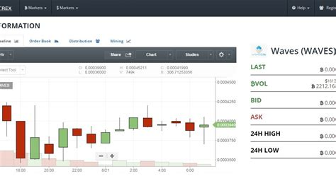 tutorial bitcoin trading how to creat bittrex account and start trading for