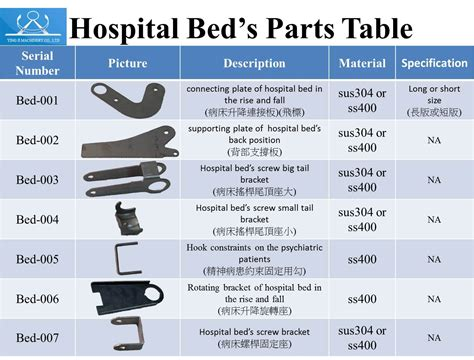 parts of the bed hospital bed crank guardrail intravenous drop stand ud dose cart ward parts parts of