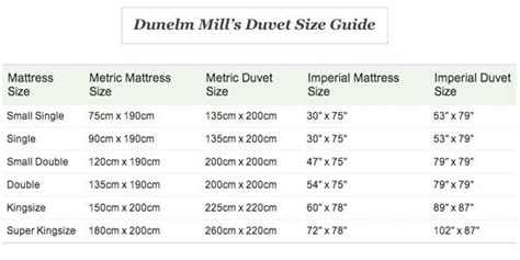 Duvet Sizes Inches The Right Duvet For You