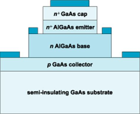 gaas hbt transistor microwave solid state devices definition from answers