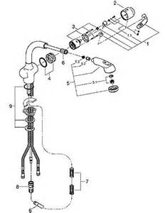 Niagara Plumbing Supply Niagara Falls by Niagara Wiring Schematic Niagara Free Engine Image For