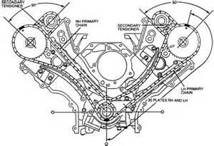 timing diagram 2006 5 4 autos post