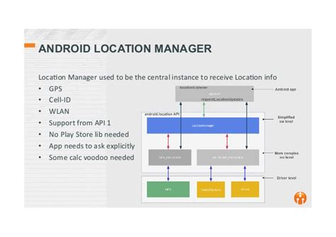 location manager android 28 images hl gas location manager android apps on play android gps - Android Location Manager