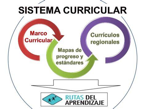 Modelo Curricular Nacional sistema curricular nacional