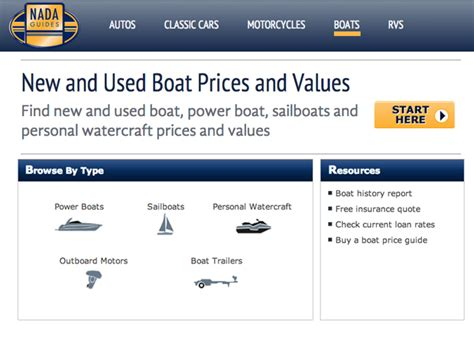nada boat motors used price 187 nada guides boat prices