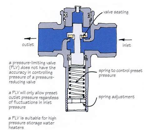 water heater installation diagram