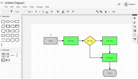 process diagram tool diagramming tool to create and collaborate