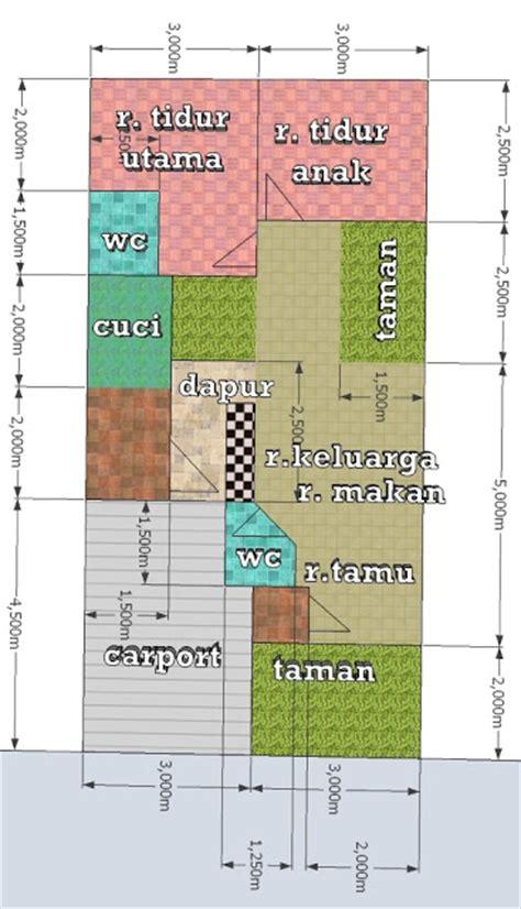 denah rumah minimalis 1 lantai ukuran 6x12 gambar desain the knownledge