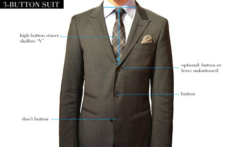 Blazer Pria Single Button Slimfit suiting 101 two button or three button suit the compass