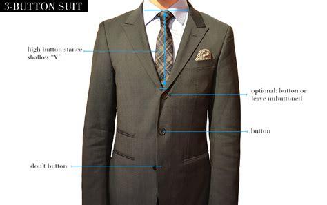 Blazer Pria Hugo Black pria ini panduan mengenakan jas dengan baik