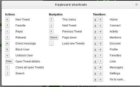 15 keyboard shortcuts telegraph