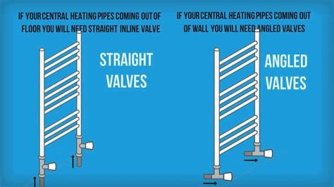 whats the difference between an inverted and angled bob towel rail valve straight valve angle valve towel