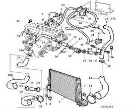 Engine Parts For Saab 9 5