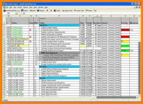 8 inventory management excel template free emt