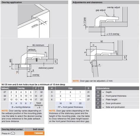 corner cabinet door hinge installation blum top 79b9980 blumotion 95 overlay blind corner