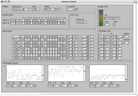 drum rhythm generator little scale bitwise rhythm generator update