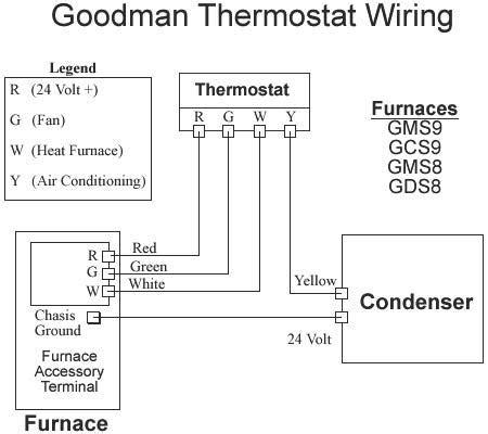 vac common   thermostat hvac diy chatroom home