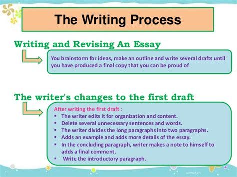 Essay Patterns by Writing An Essay Pattern Of Essay