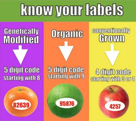 fruit meaning do you the meaning of the numbers on fruit stickers