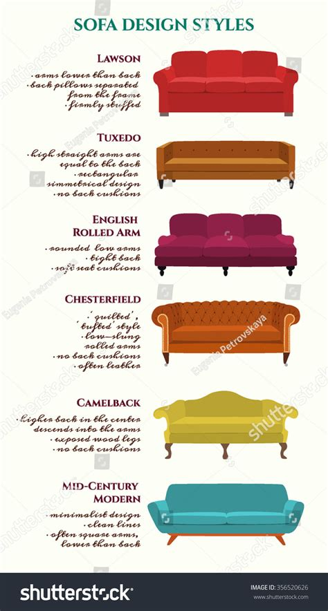 types of couches names vector infographic sofa design styles visual stock vector